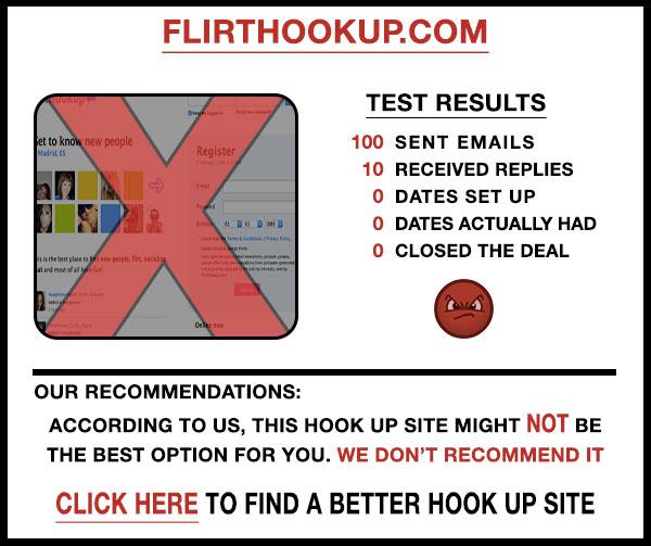 FlirtHookup comparison stats